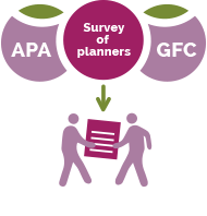 Survey of APA Local Planners