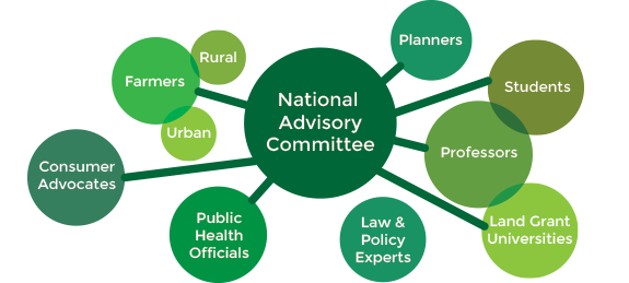 National Advisory Council